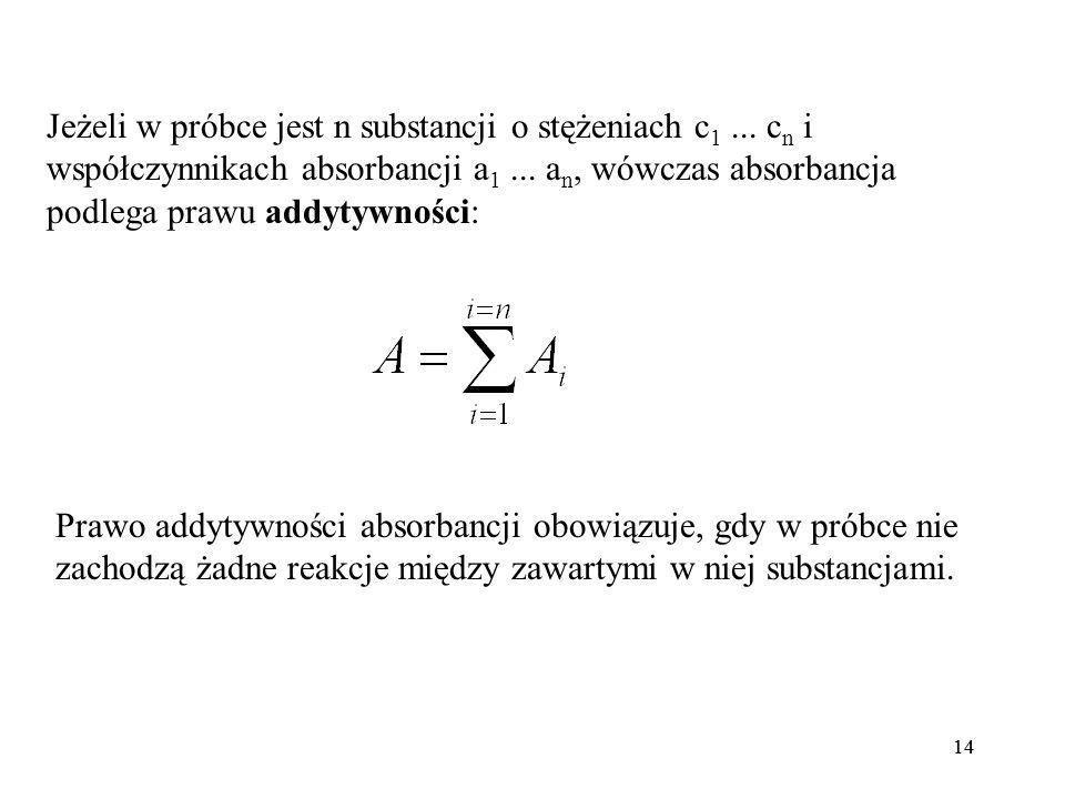 Jeżeli w próbce jest n substancji o stężeniach c1