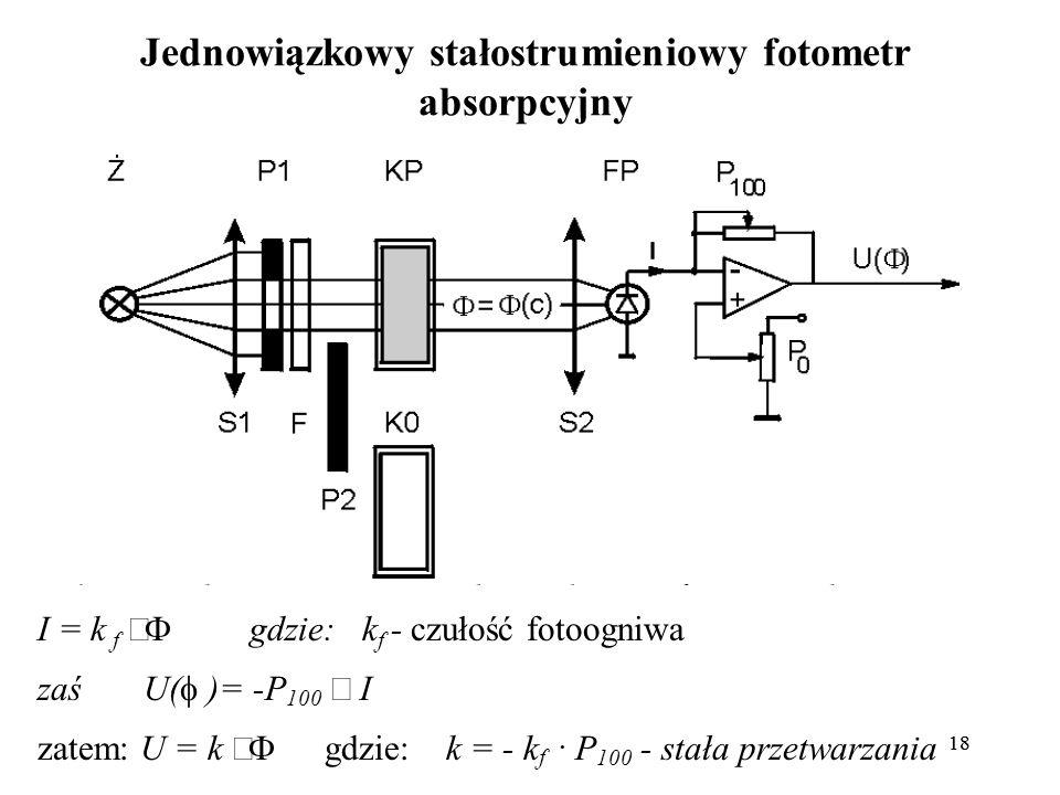 Jednowiązkowy stałostrumieniowy fotometr absorpcyjny