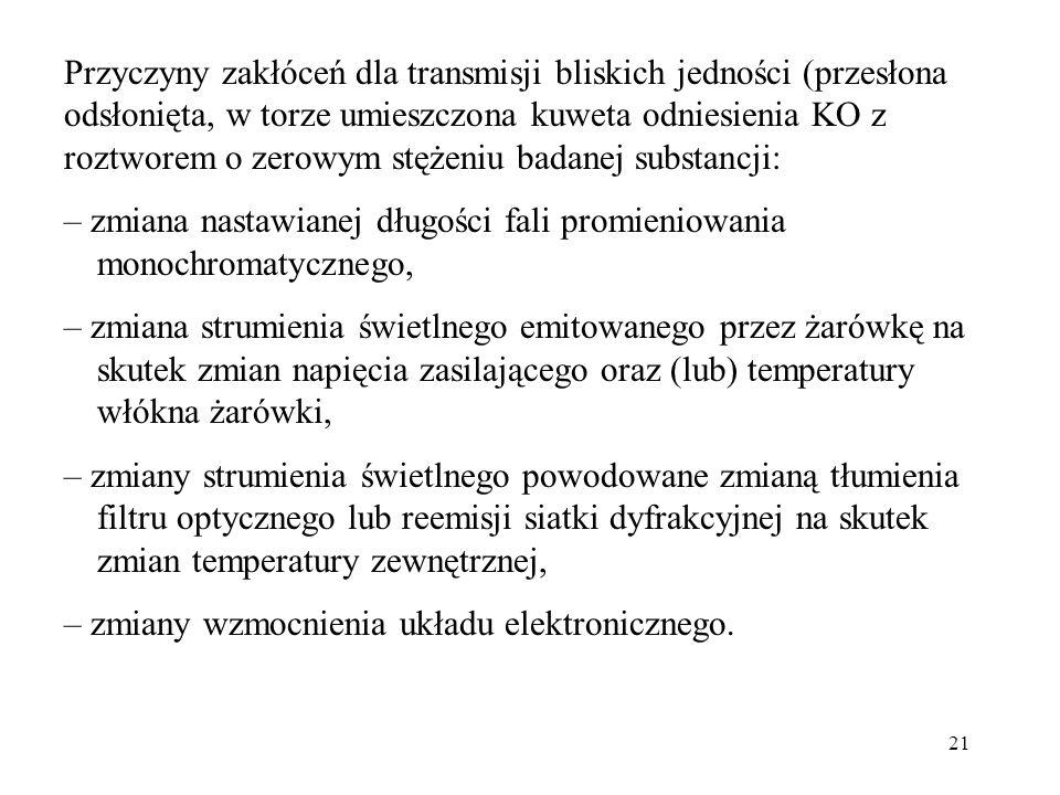 Przyczyny zakłóceń dla transmisji bliskich jedności (przesłona odsłonięta, w torze umieszczona kuweta odniesienia KO z roztworem o zerowym stężeniu badanej substancji: