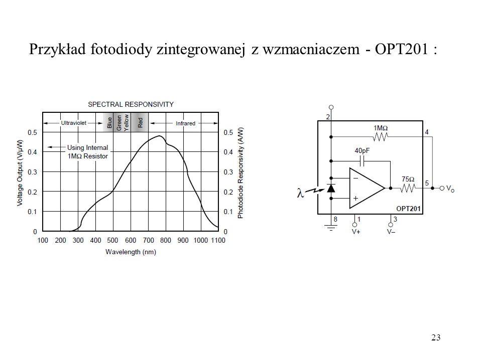 Przykład fotodiody zintegrowanej z wzmacniaczem - OPT201 :