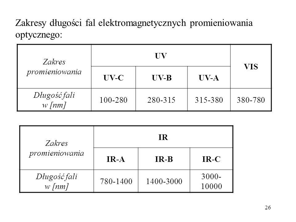 Zakresy długości fal elektromagnetycznych promieniowania optycznego: