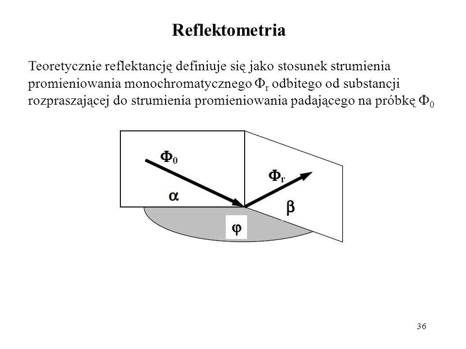 Reflektometria