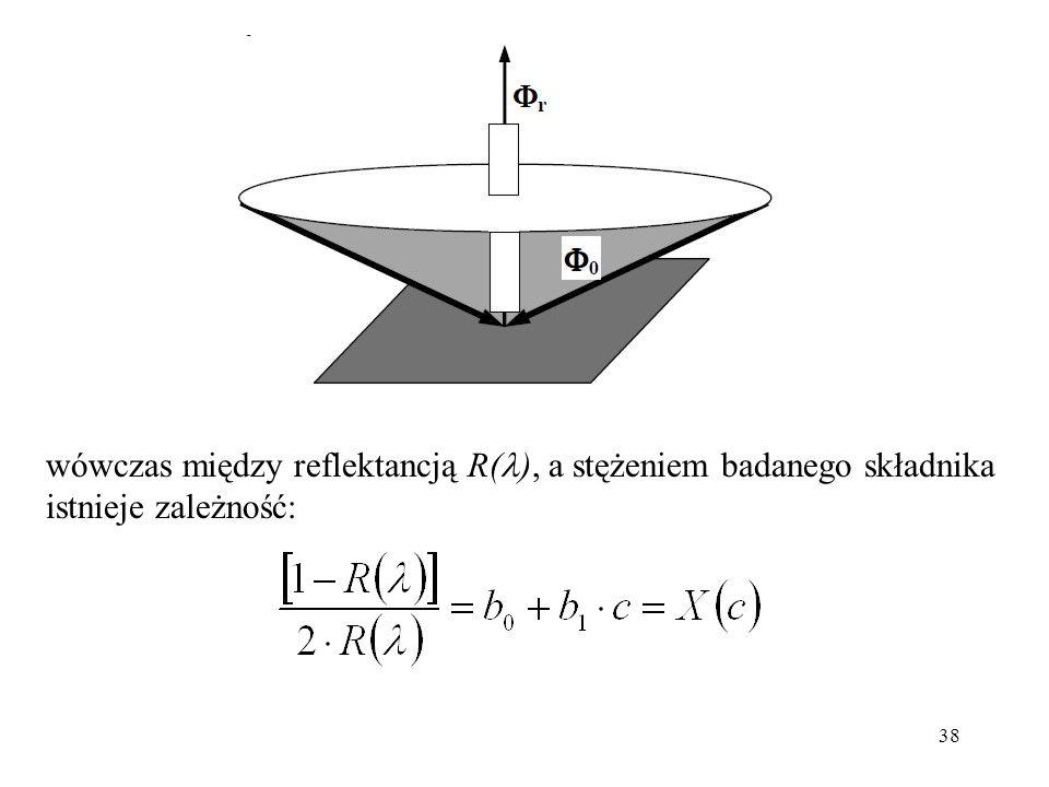 wówczas między reflektancją R(), a stężeniem badanego składnika istnieje zależność: