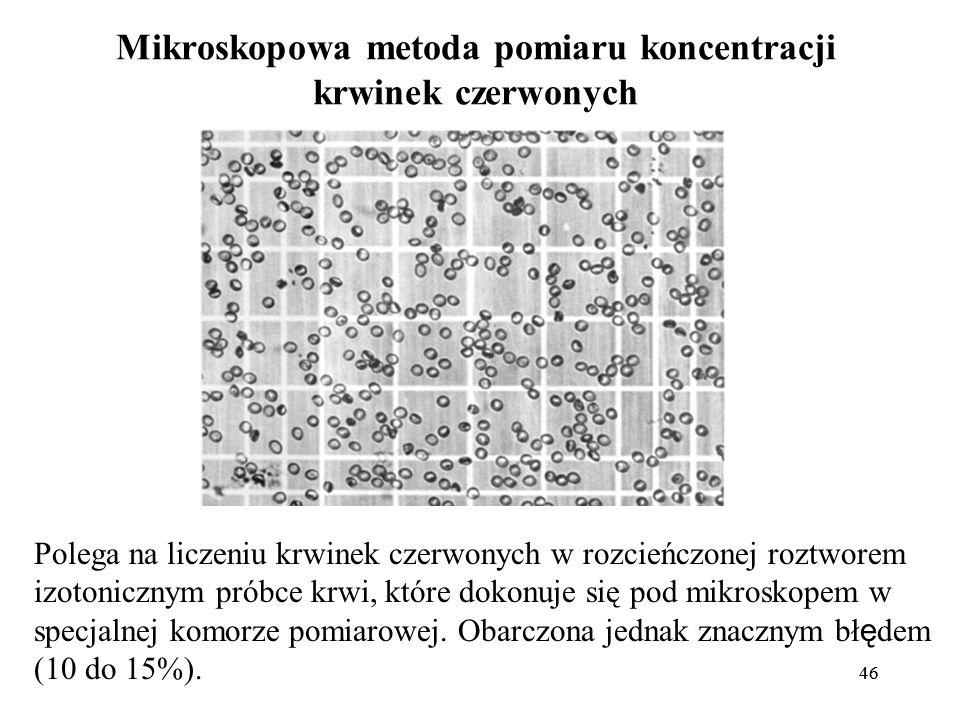 Mikroskopowa metoda pomiaru koncentracji krwinek czerwonych