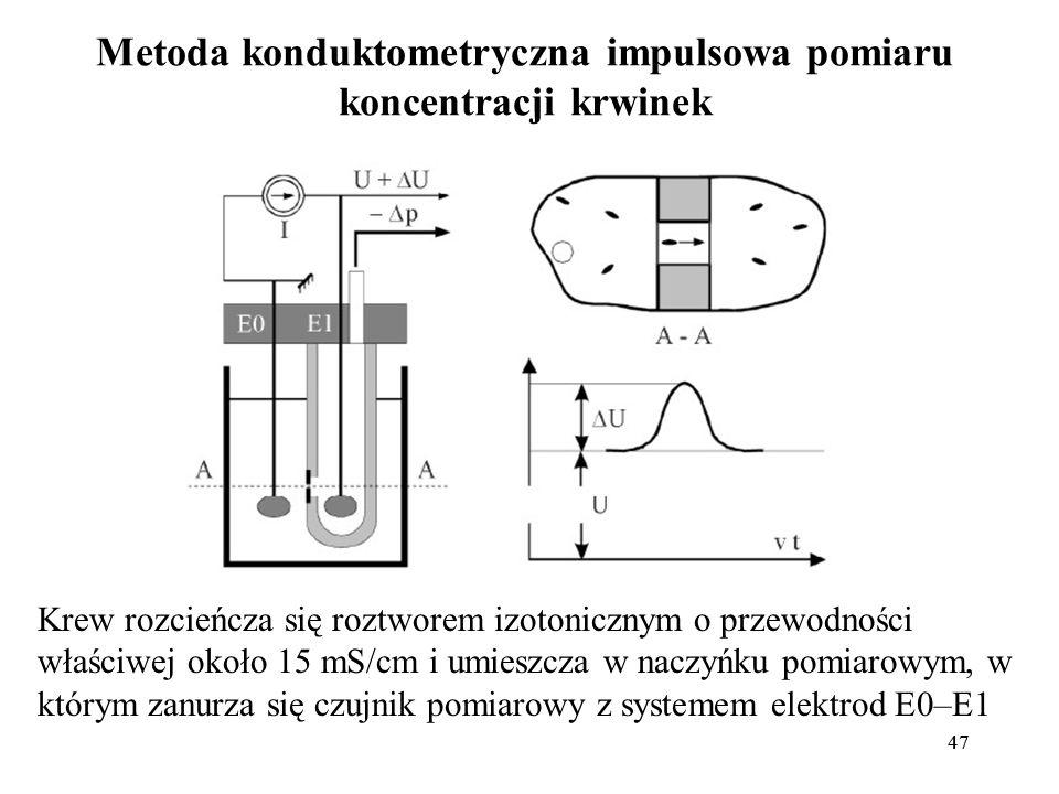 Metoda konduktometryczna impulsowa pomiaru koncentracji krwinek