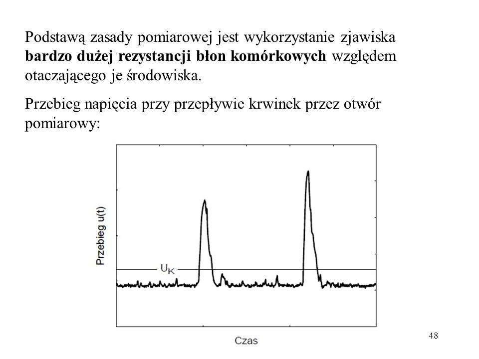 Podstawą zasady pomiarowej jest wykorzystanie zjawiska bardzo dużej rezystancji błon komórkowych względem otaczającego je środowiska.