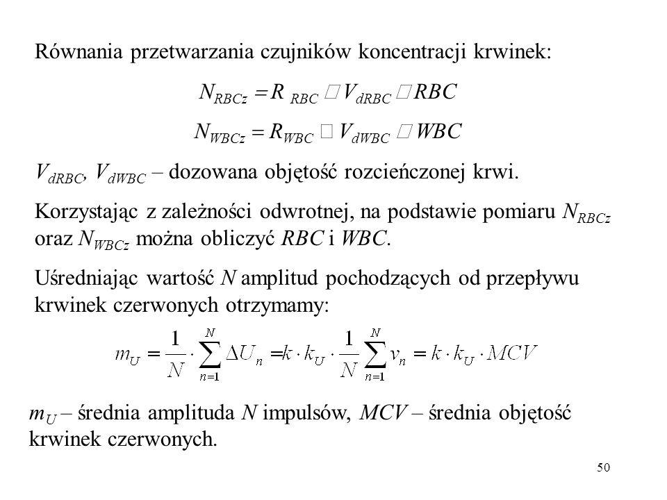 Równania przetwarzania czujników koncentracji krwinek:
