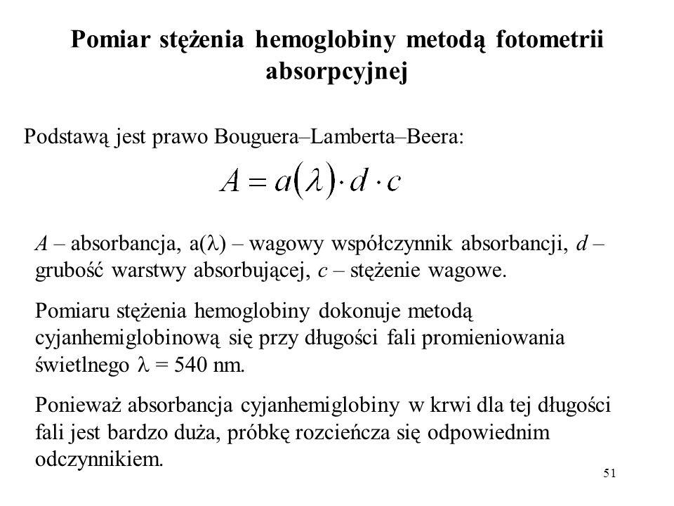Pomiar stężenia hemoglobiny metodą fotometrii absorpcyjnej