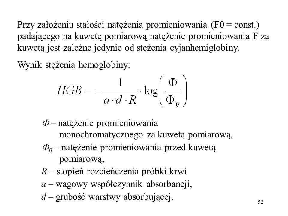 Przy założeniu stałości natężenia promieniowania (F0 = const