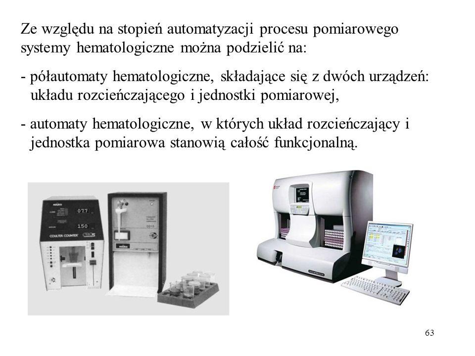 Ze względu na stopień automatyzacji procesu pomiarowego systemy hematologiczne można podzielić na: