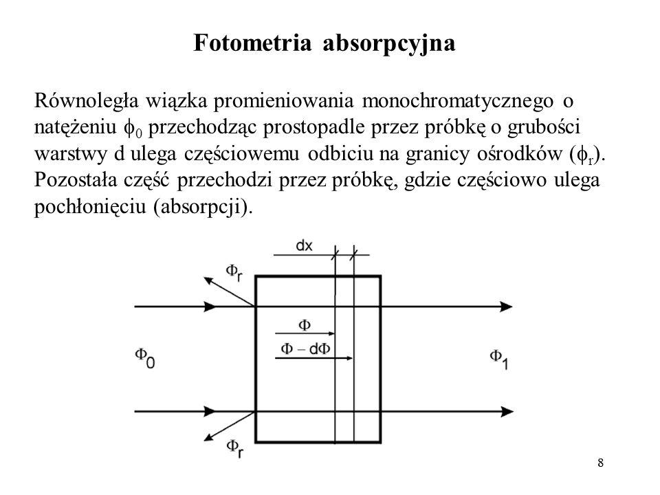 Fotometria absorpcyjna
