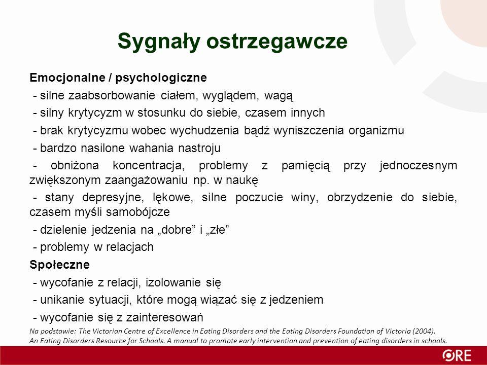 Sygnały ostrzegawcze Emocjonalne / psychologiczne