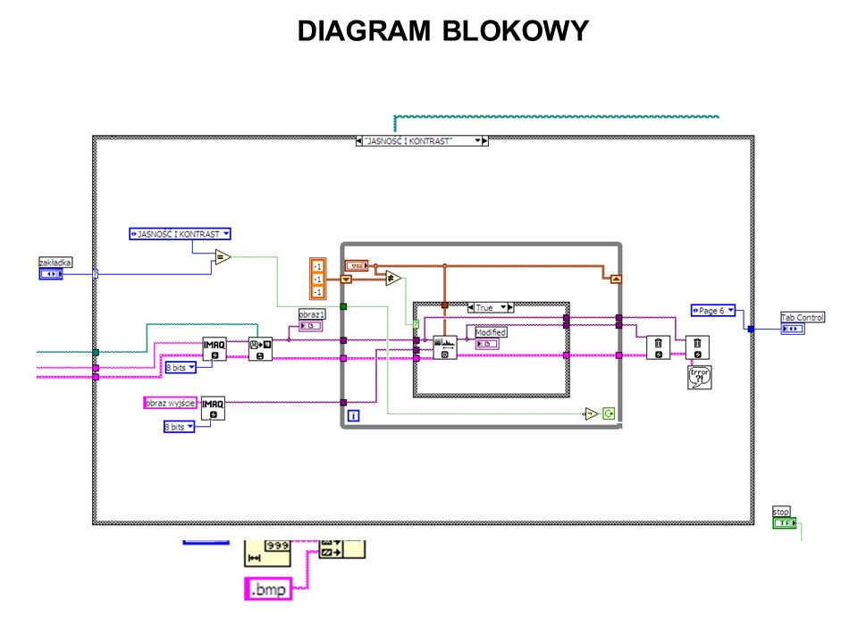 DIAGRAM BLOKOWY