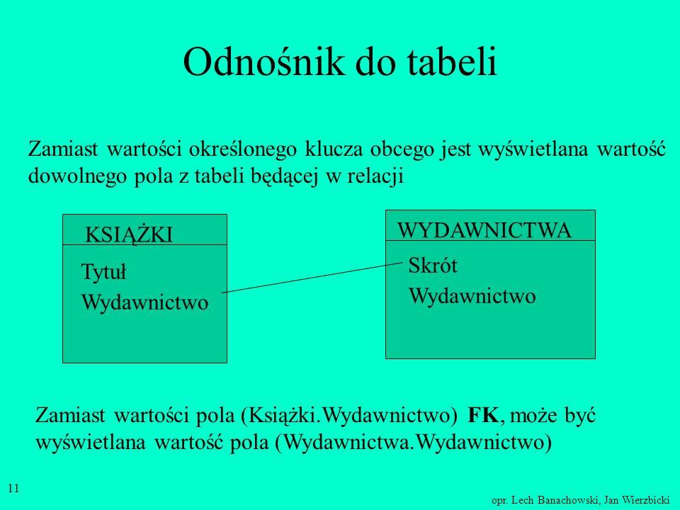 Odnośnik do tabeli Zamiast wartości określonego klucza obcego jest wyświetlana wartość dowolnego pola z tabeli będącej w relacji.