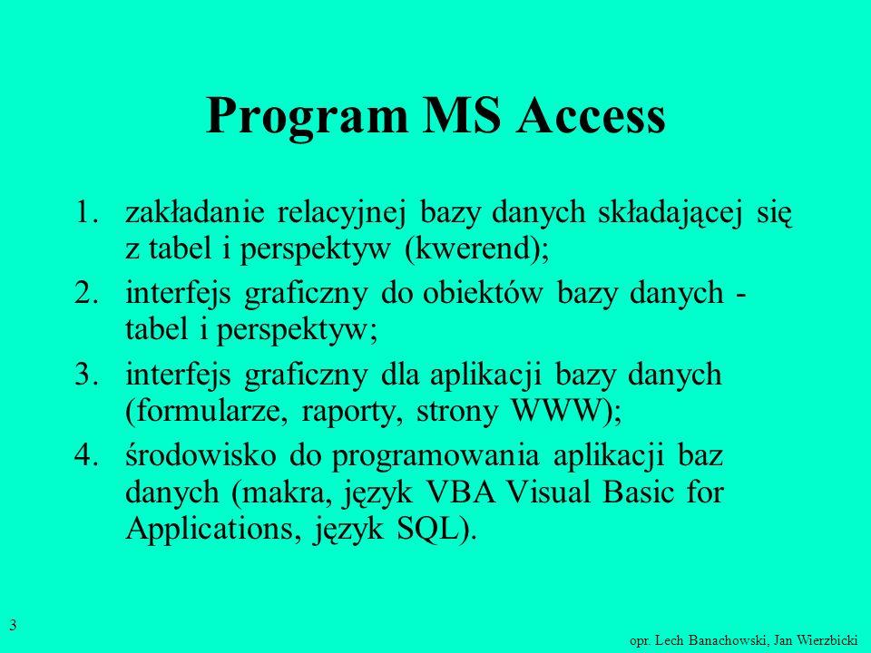 Program MS Access zakładanie relacyjnej bazy danych składającej się z tabel i perspektyw (kwerend);