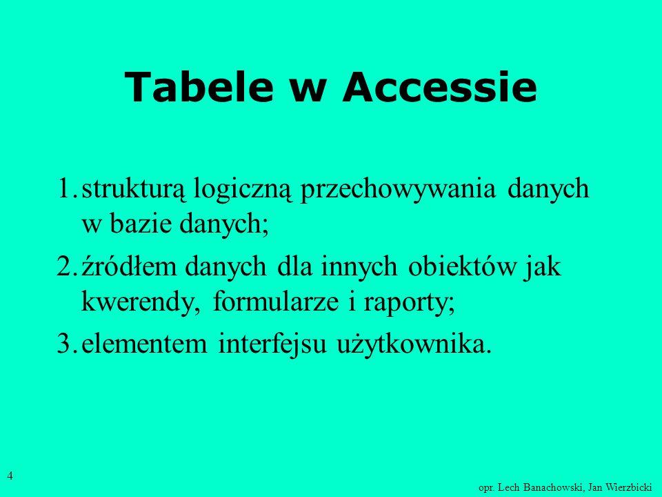 Tabele w Accessie strukturą logiczną przechowywania danych w bazie danych; źródłem danych dla innych obiektów jak kwerendy, formularze i raporty;