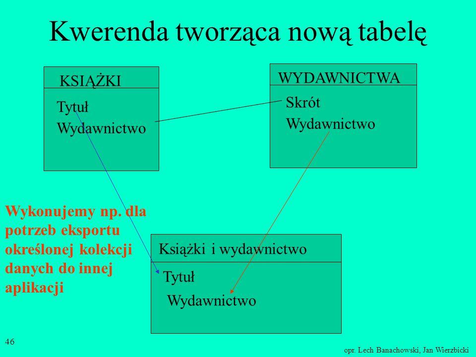 Kwerenda tworząca nową tabelę