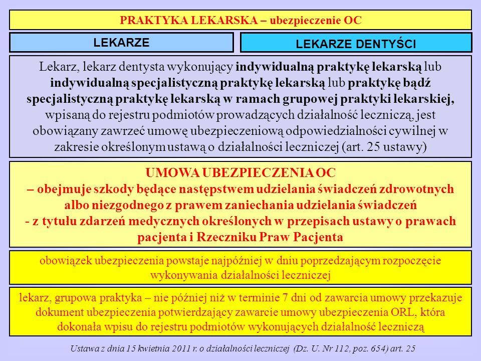 PRAKTYKA LEKARSKA – ubezpieczenie OC UMOWA UBEZPIECZENIA OC