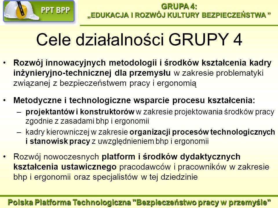 Cele działalności GRUPY 4