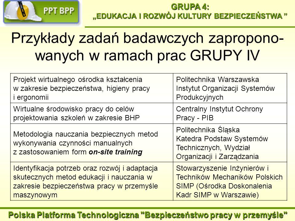 Przykłady zadań badawczych zapropono-wanych w ramach prac GRUPY IV
