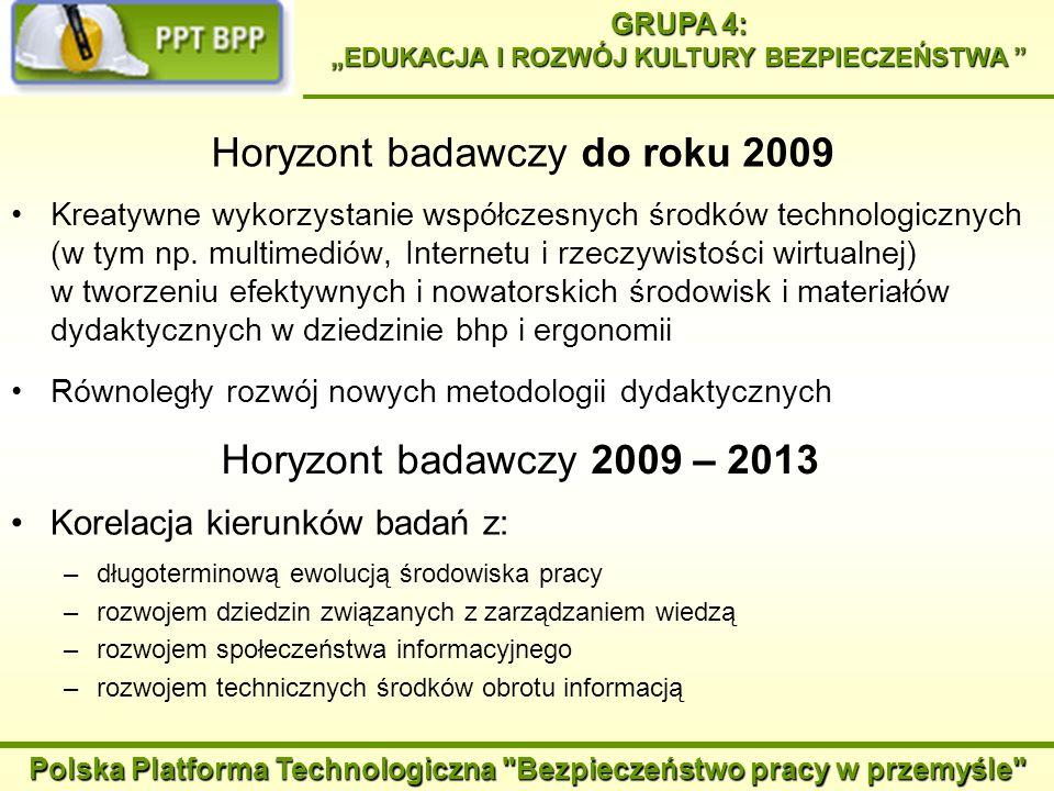 Horyzont badawczy do roku 2009