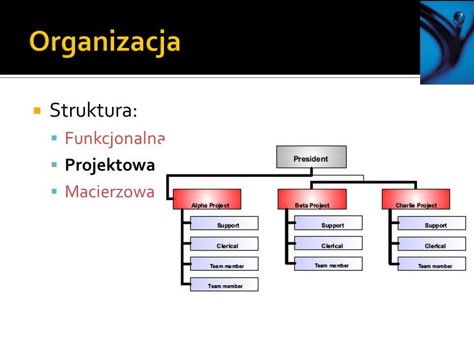 Organizacja Struktura: Funkcjonalna Projektowa Macierzowa