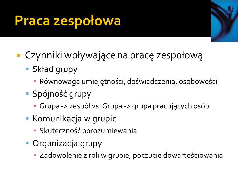 Praca zespołowa Czynniki wpływające na pracę zespołową Skład grupy