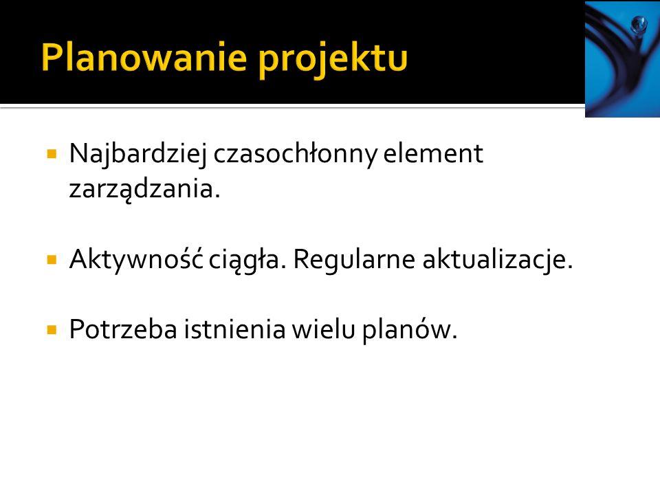 Planowanie projektu Najbardziej czasochłonny element zarządzania.