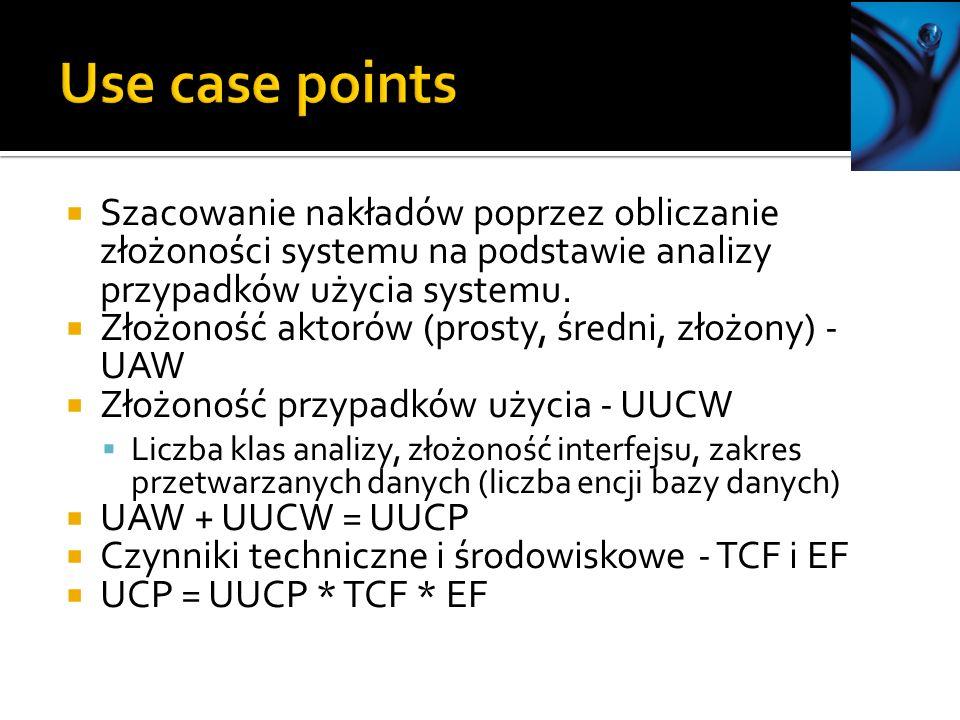 Use case points Szacowanie nakładów poprzez obliczanie złożoności systemu na podstawie analizy przypadków użycia systemu.