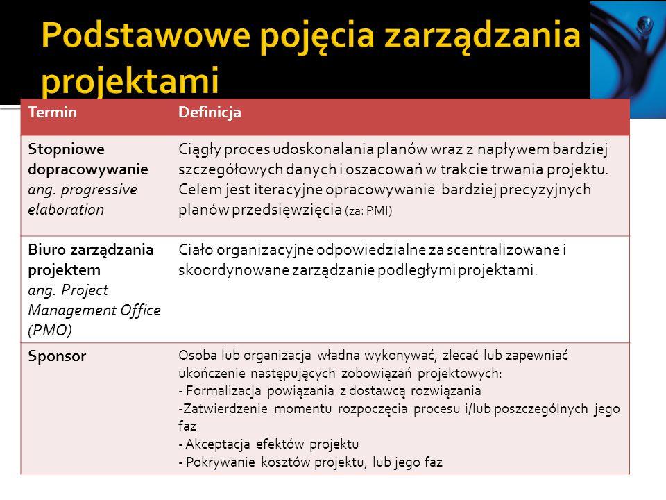 Podstawowe pojęcia zarządzania projektami
