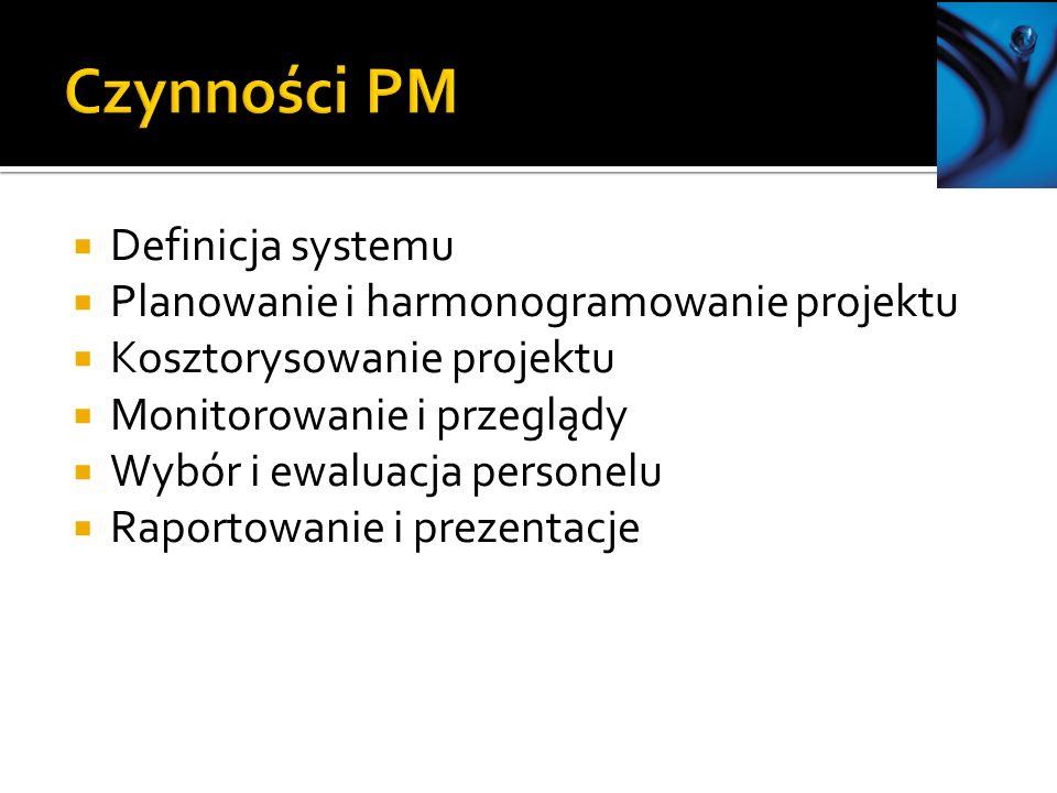 Czynności PM Definicja systemu Planowanie i harmonogramowanie projektu