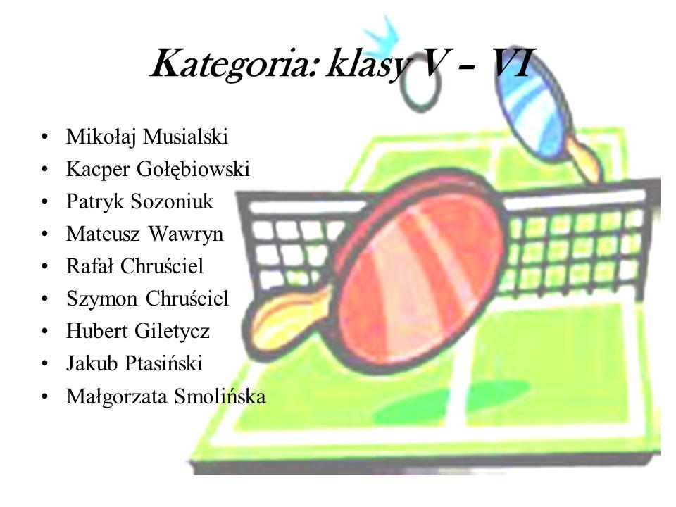Kategoria: klasy V – VI Mikołaj Musialski Kacper Gołębiowski