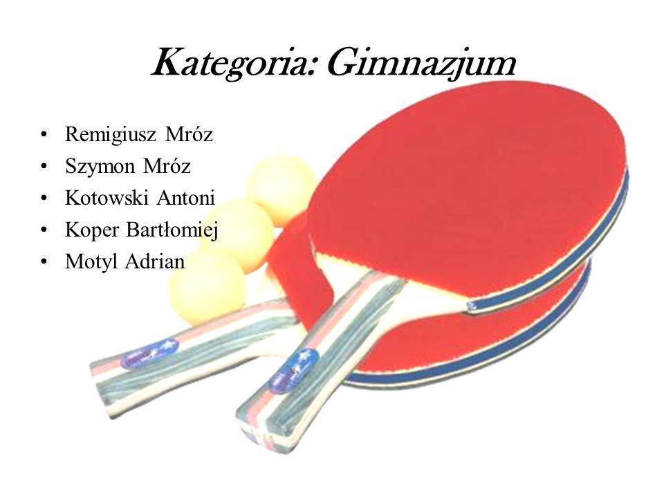 Kategoria: Gimnazjum Remigiusz Mróz Szymon Mróz Kotowski Antoni