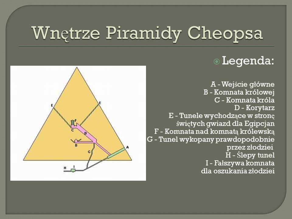 Wnętrze Piramidy Cheopsa