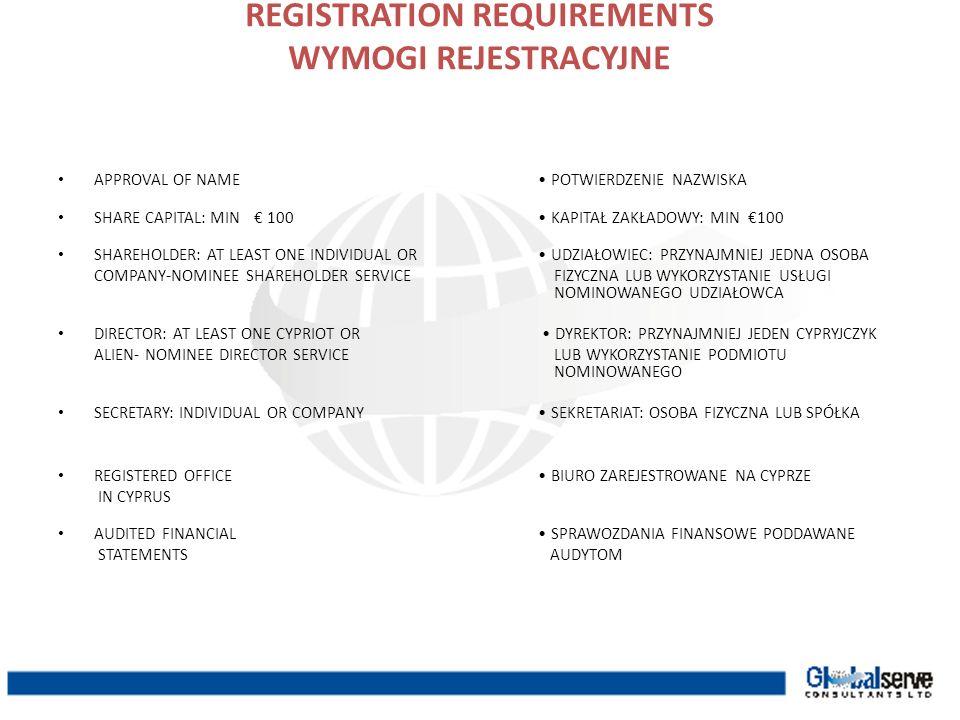REGISTRATION REQUIREMENTS WYMOGI REJESTRACYJNE