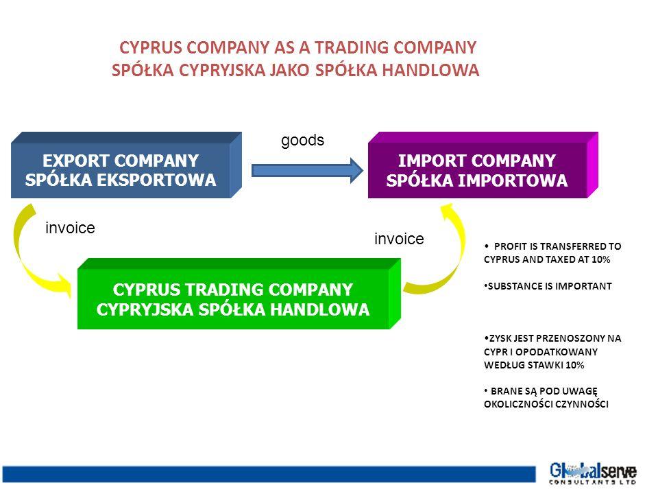 CYPRUS TRADING COMPANY CYPRYJSKA SPÓŁKA HANDLOWA