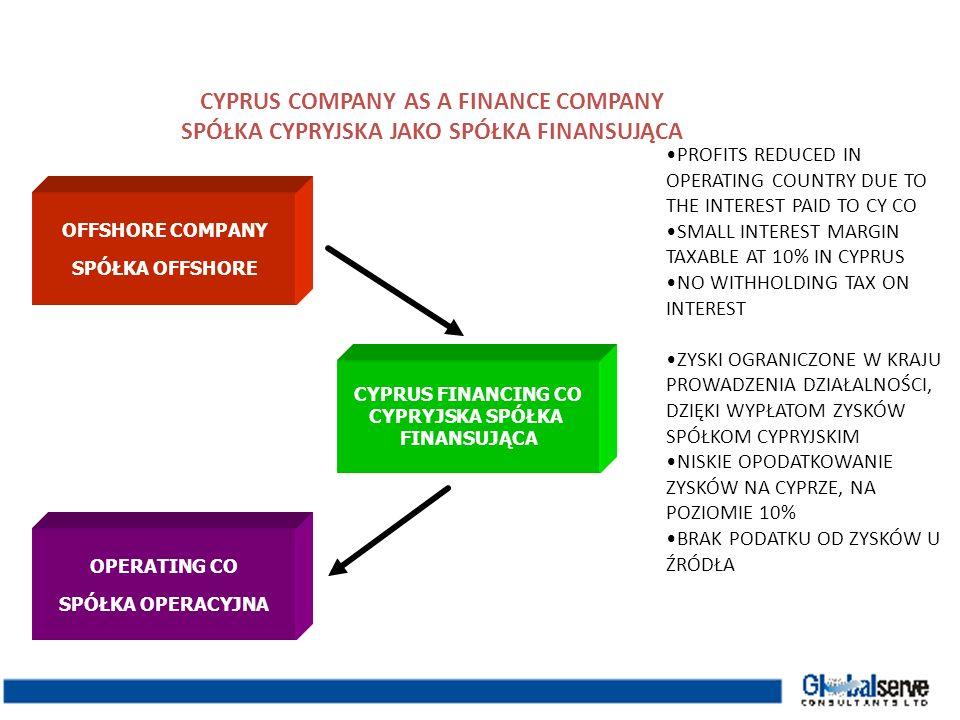 CYPRUS COMPANY AS A FINANCE COMPANY SPÓŁKA CYPRYJSKA JAKO SPÓŁKA FINANSUJĄCA