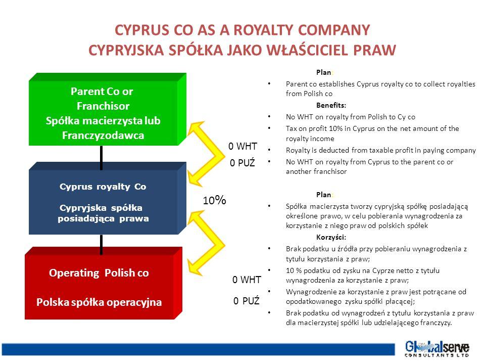 CYPRUS CO AS A ROYALTY COMPANY CYPRYJSKA SPÓŁKA JAKO WŁAŚCICIEL PRAW