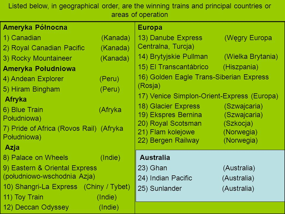Listed below, in geographical order, are the winning trains and principal countries or areas of operation
