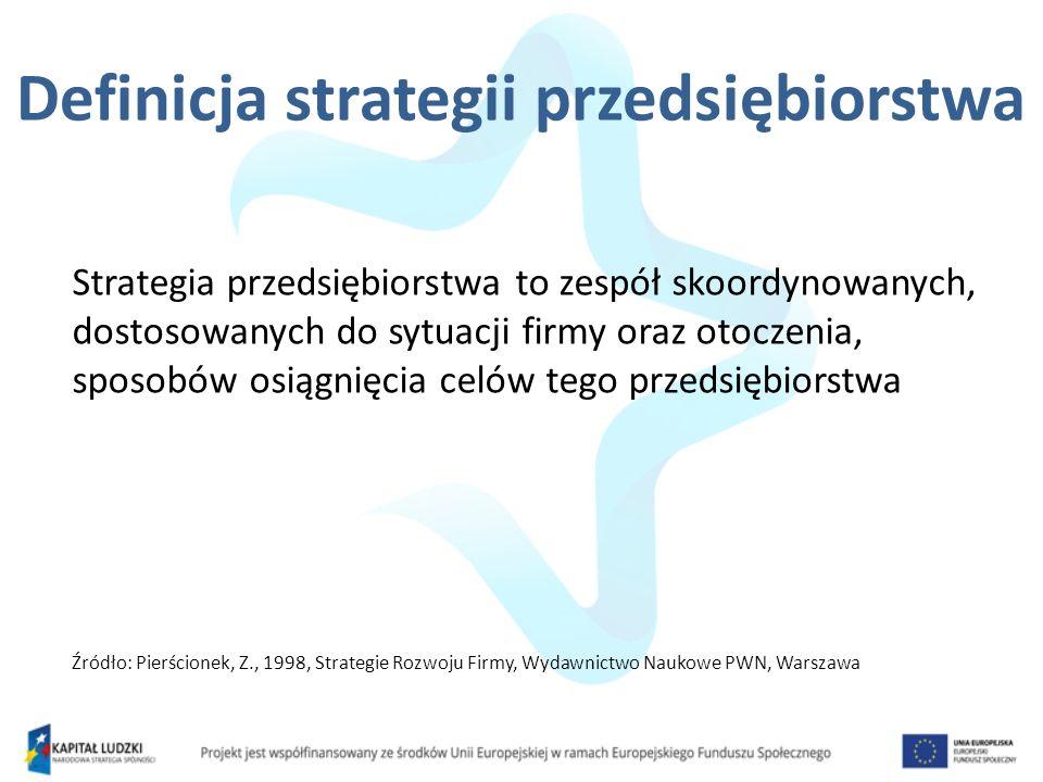 Definicja strategii przedsiębiorstwa