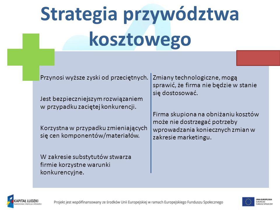 Strategia przywództwa kosztowego