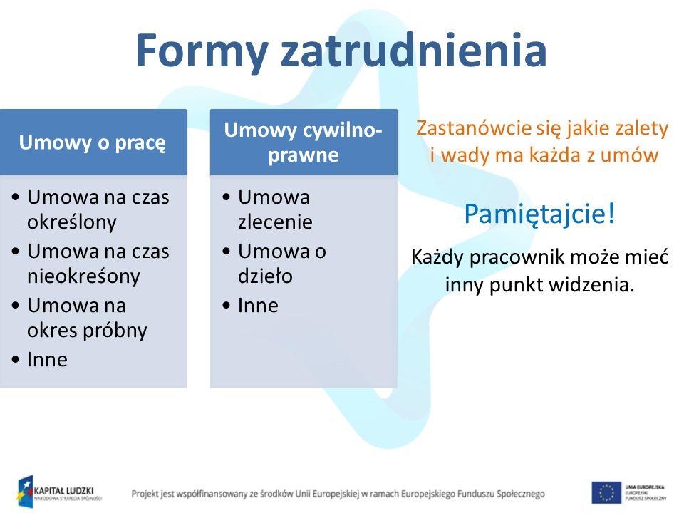 Formy zatrudnienia Pamiętajcie! Umowy o pracę Umowa na czas określony