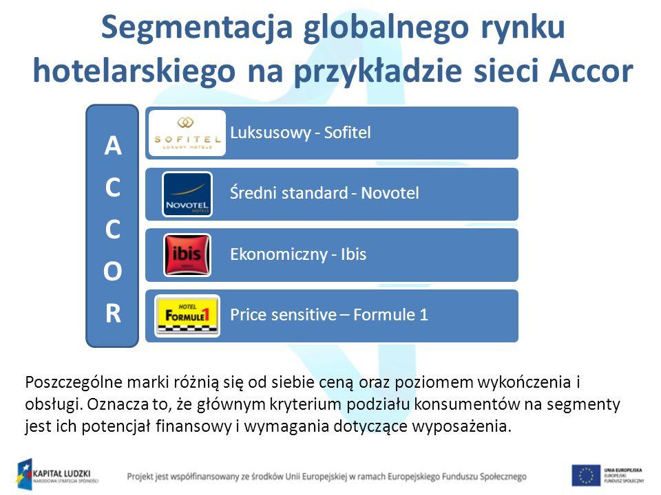 Segmentacja globalnego rynku hotelarskiego na przykładzie sieci Accor