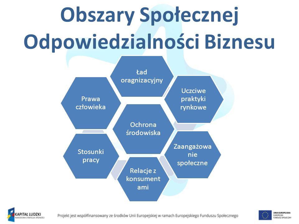 Obszary Społecznej Odpowiedzialności Biznesu