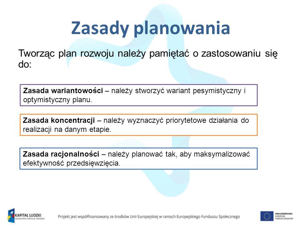 Zasady planowania Tworząc plan rozwoju należy pamiętać o zastosowaniu się do: