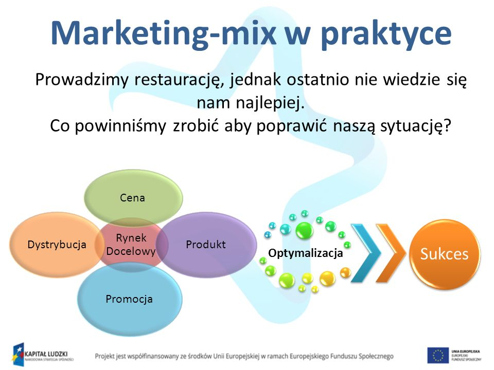 Marketing-mix w praktyce