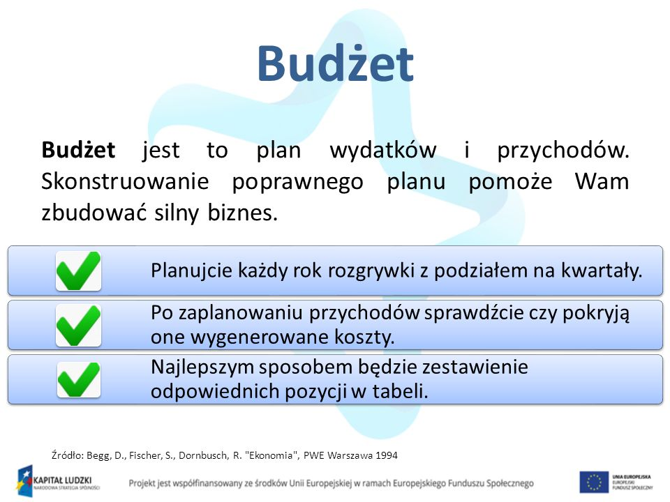 Budżet Budżet jest to plan wydatków i przychodów. Skonstruowanie poprawnego planu pomoże Wam zbudować silny biznes.
