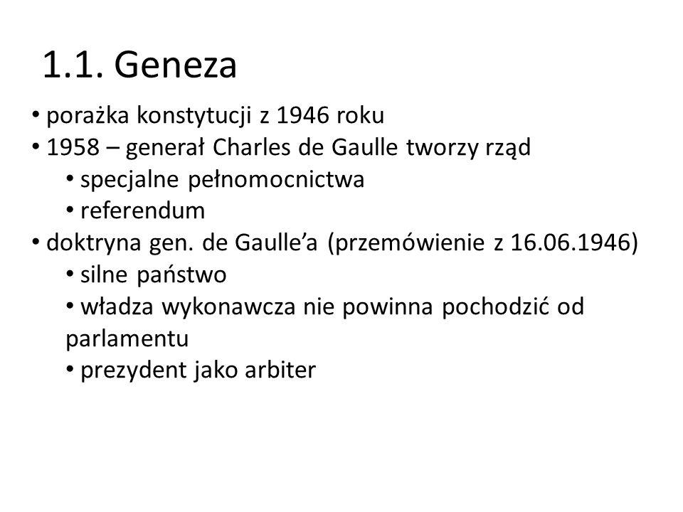 1.1. Geneza porażka konstytucji z 1946 roku