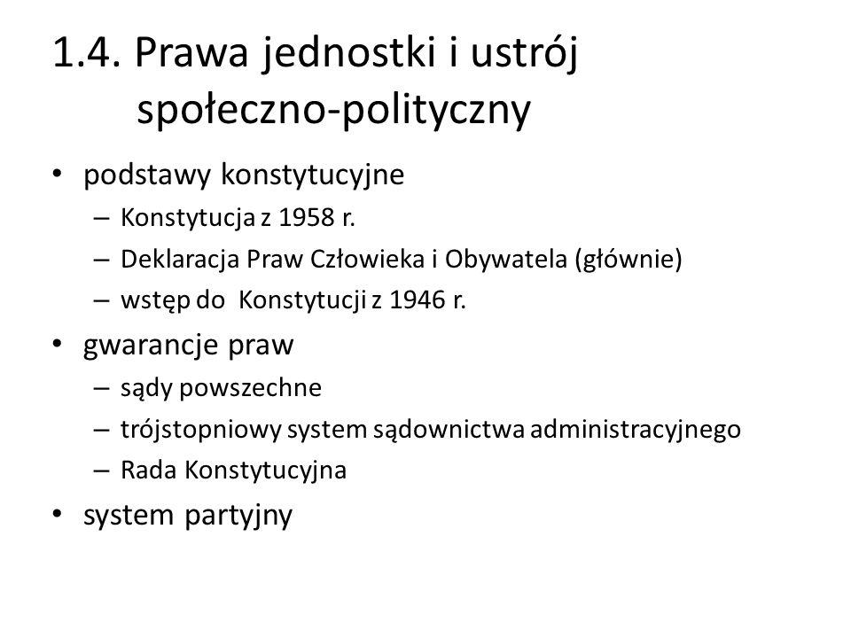 1.4. Prawa jednostki i ustrój społeczno-polityczny