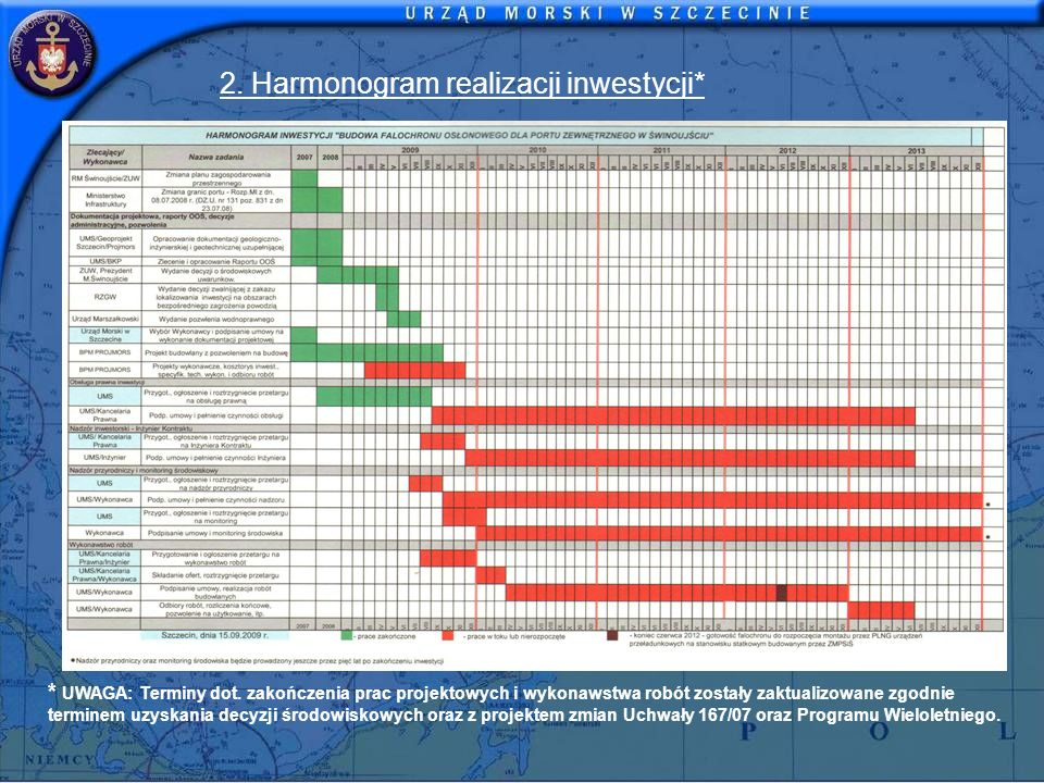 2. Harmonogram realizacji inwestycji*